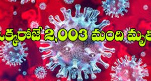 ఒక్కరోజే 2,003 మంది మృతి
